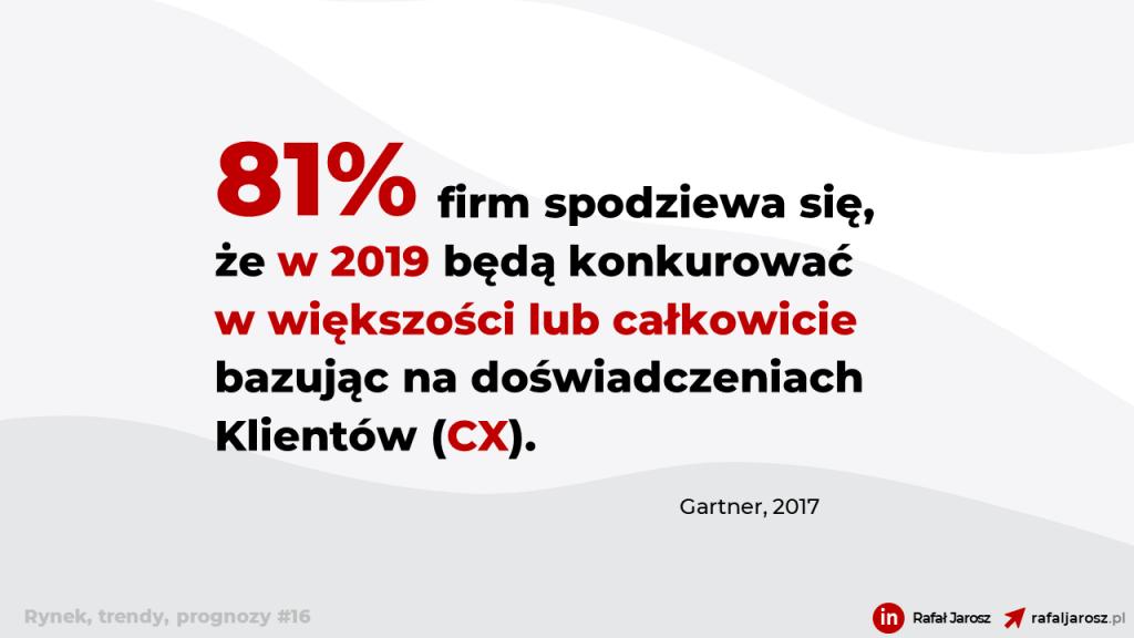 (Obsługa Klienta) 81% firm spodziewa się, że w 2019 będą konkurować w większości lub całkowicie bazując na doświadczeniach Klientów (CX).