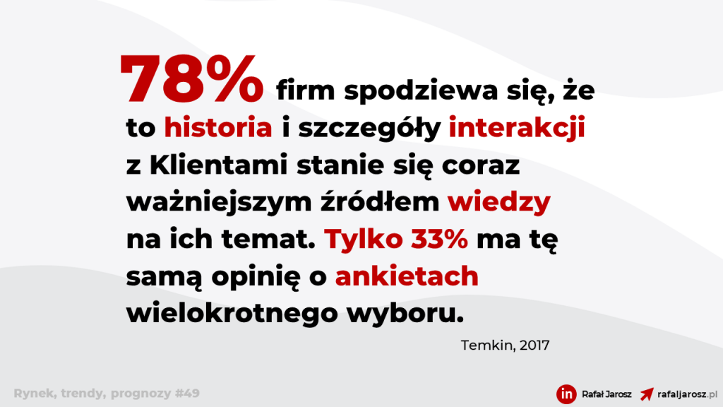 (Obsługa Klienta) 78% firm spodziewa się, że to historia i szczegóły interakcji z Klientami stanie się coraz ważniejszym źródłem wiedzy na ich temat. Tylko 33% ma tę samą opinię o ankietach wielokrotnego wyboru.